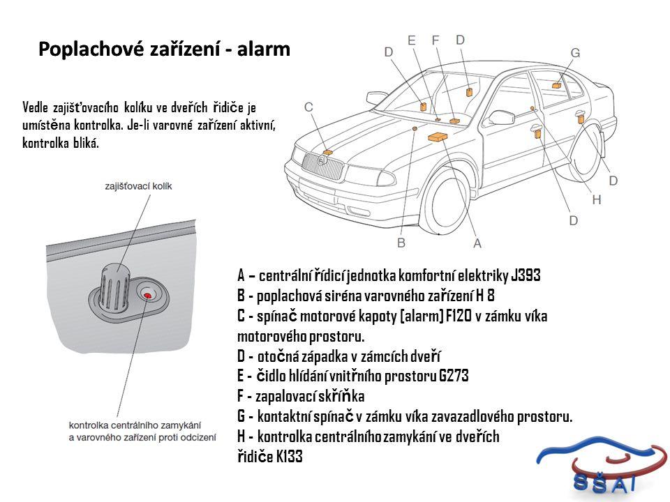Poplachové zařízení - alarm Poplachové zařízení - alarm