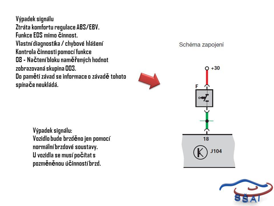 Výpadek signálu Ztráta komfortu regulace ABS/EBV. Funkce EDS mimo činnost. Vlastní diagnostika / chybové hlášení.