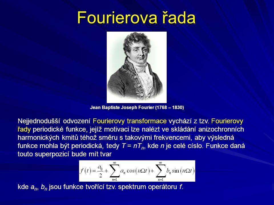 Jean Baptiste Joseph Fourier (1768 – 1830)