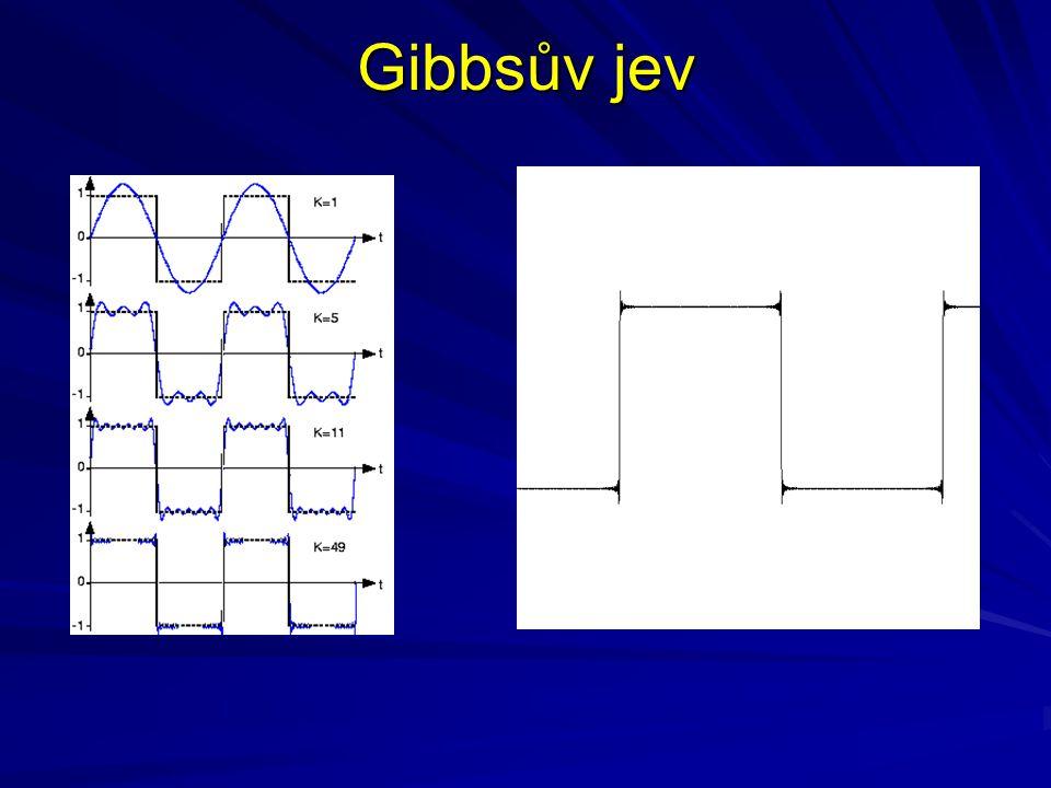Gibbsův jev