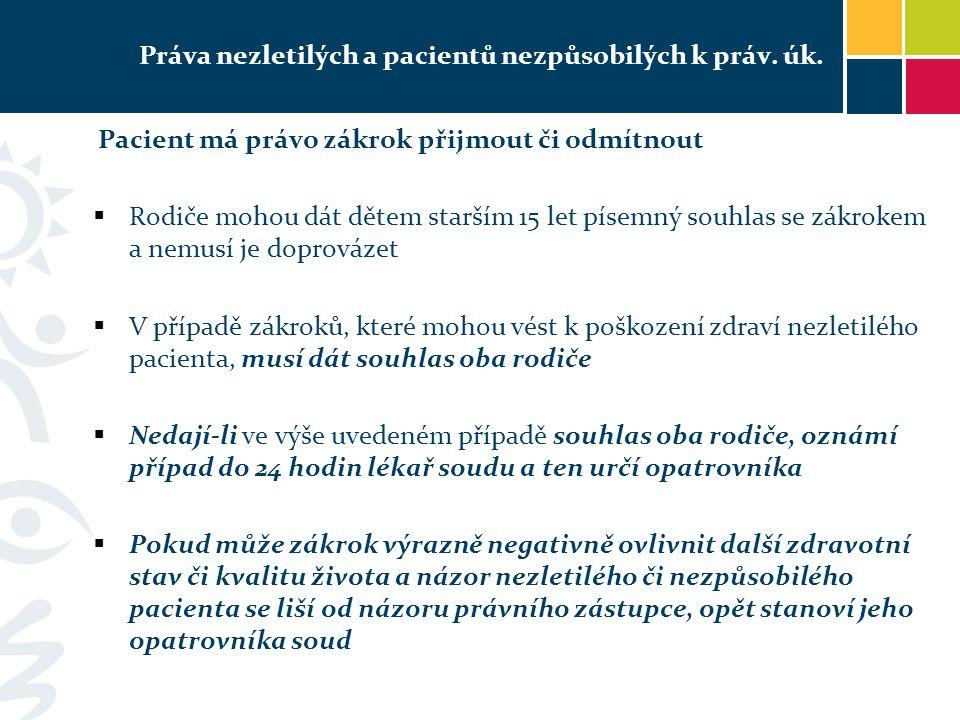 Práva nezletilých a pacientů nezpůsobilých k práv. úk.