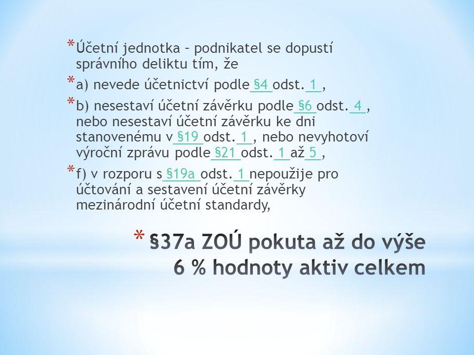 §37a ZOÚ pokuta až do výše 6 % hodnoty aktiv celkem