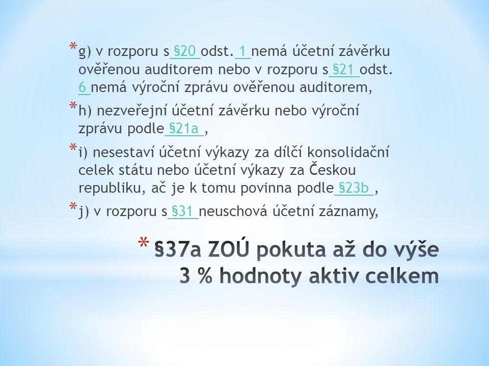 §37a ZOÚ pokuta až do výše 3 % hodnoty aktiv celkem