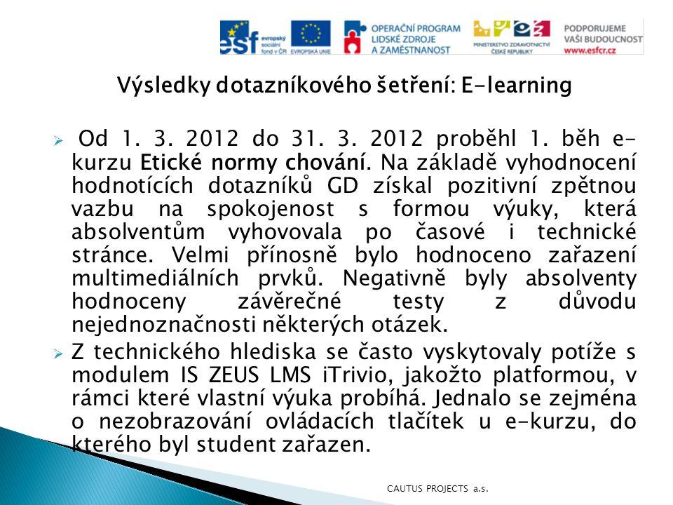 Výsledky dotazníkového šetření: E-learning