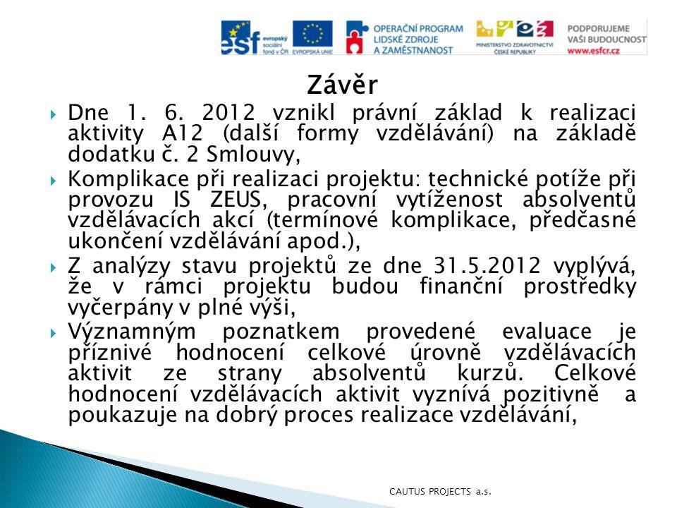 Závěr Dne 1. 6. 2012 vznikl právní základ k realizaci aktivity A12 (další formy vzdělávání) na základě dodatku č. 2 Smlouvy,