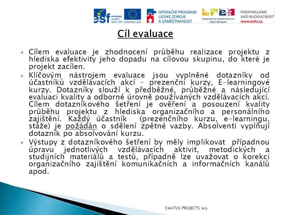 Cíl evaluace