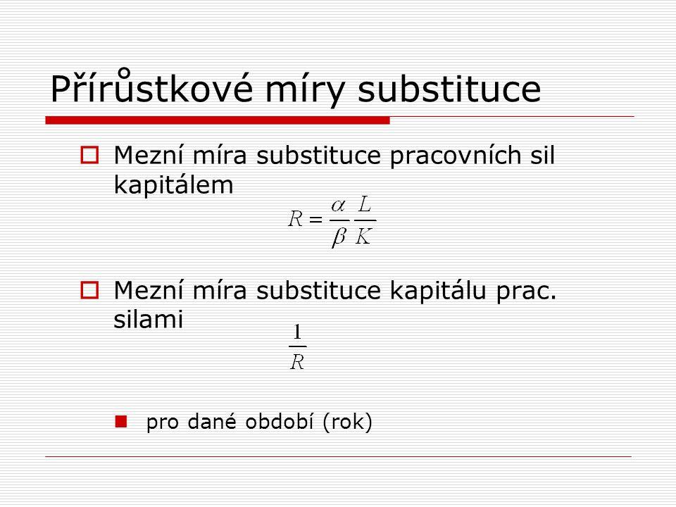 Přírůstkové míry substituce