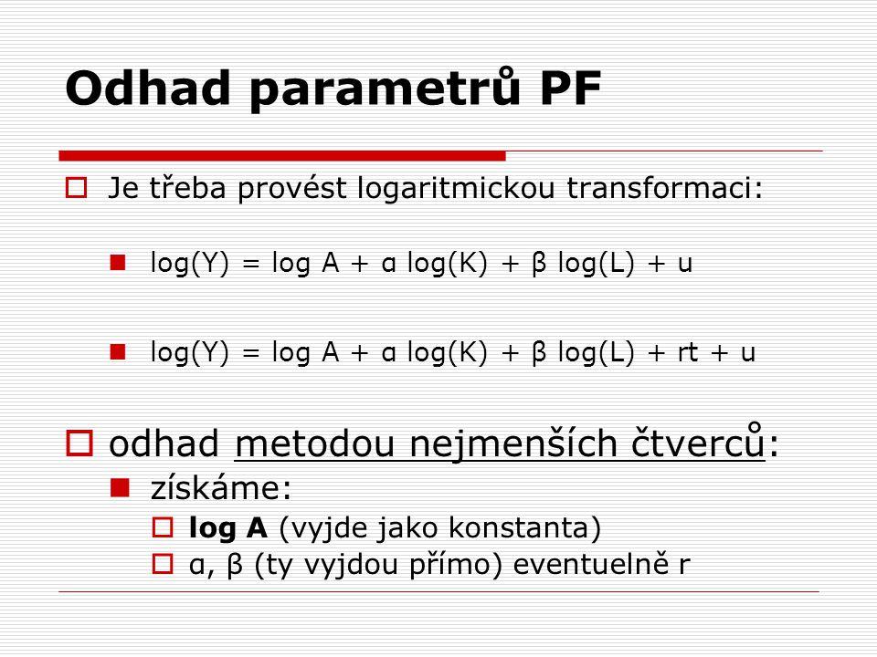 Odhad parametrů PF odhad metodou nejmenších čtverců: získáme: