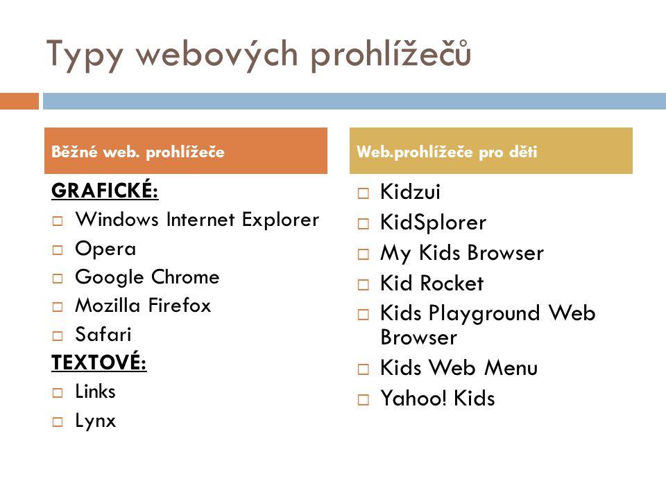 Typy webových prohlížečů