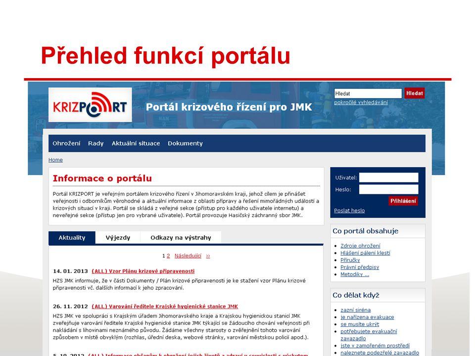 Přehled funkcí portálu