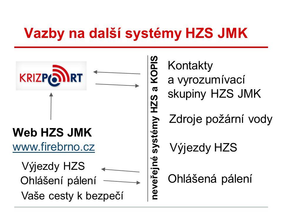 Vazby na další systémy HZS JMK