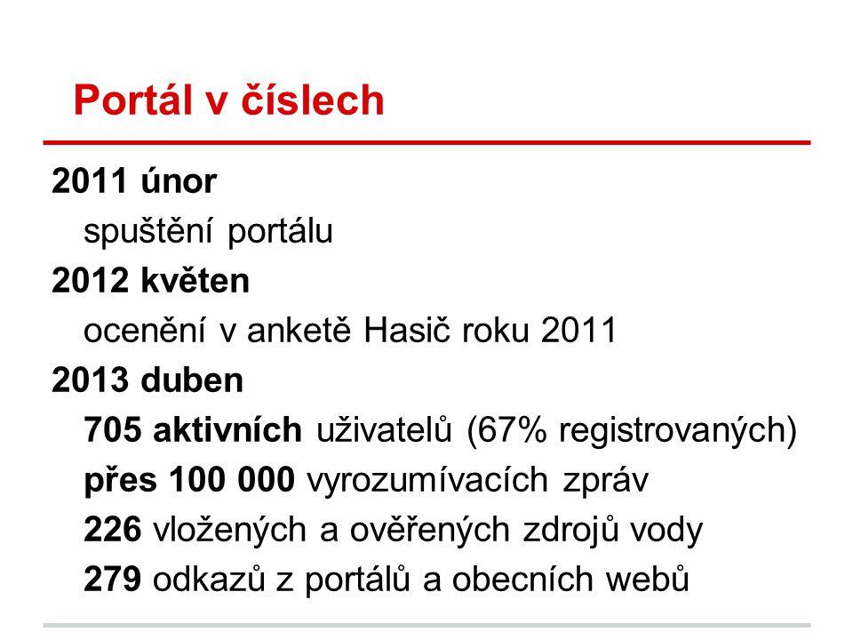 Portál v číslech 2011 únor spuštění portálu 2012 květen