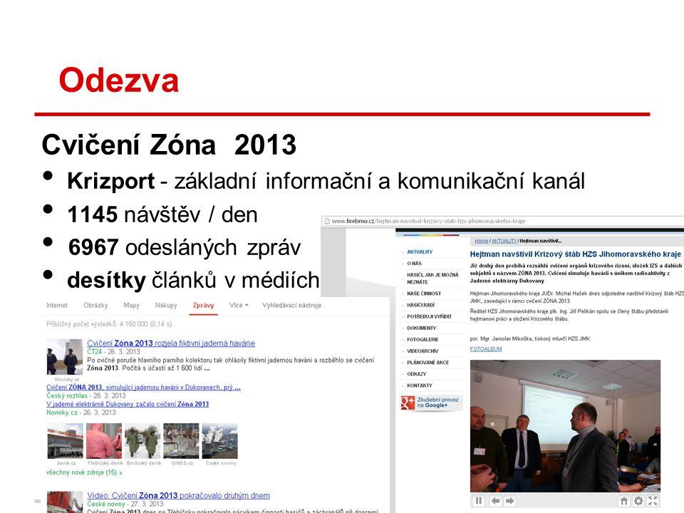 Odezva Cvičení Zóna 2013. Krizport - základní informační a komunikační kanál. 1145 návštěv / den.