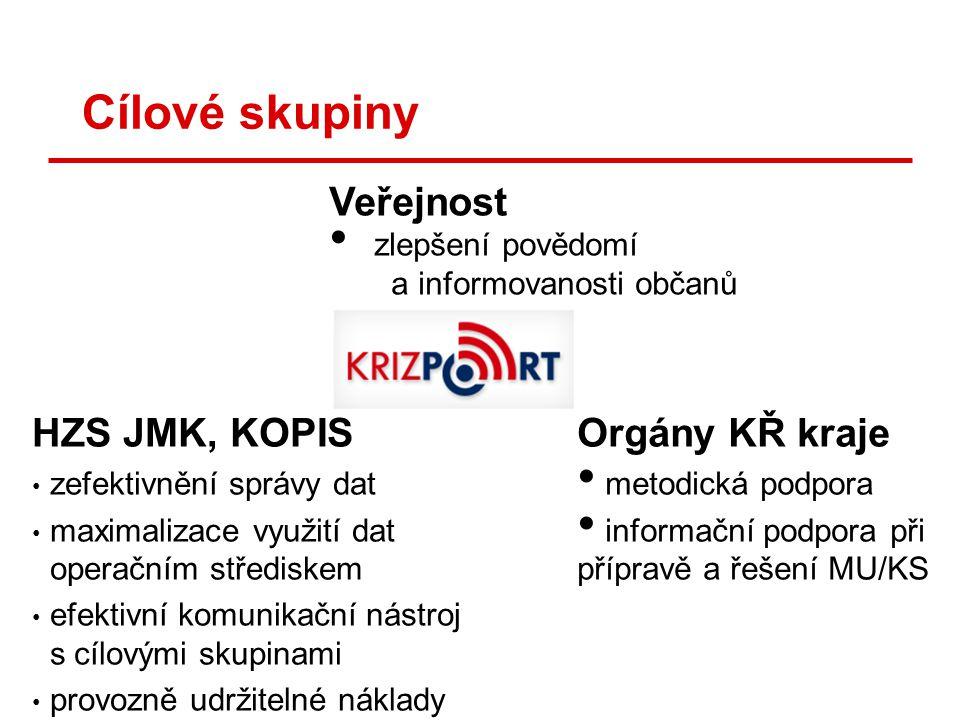Cílové skupiny Veřejnost HZS JMK, KOPIS Orgány KŘ kraje