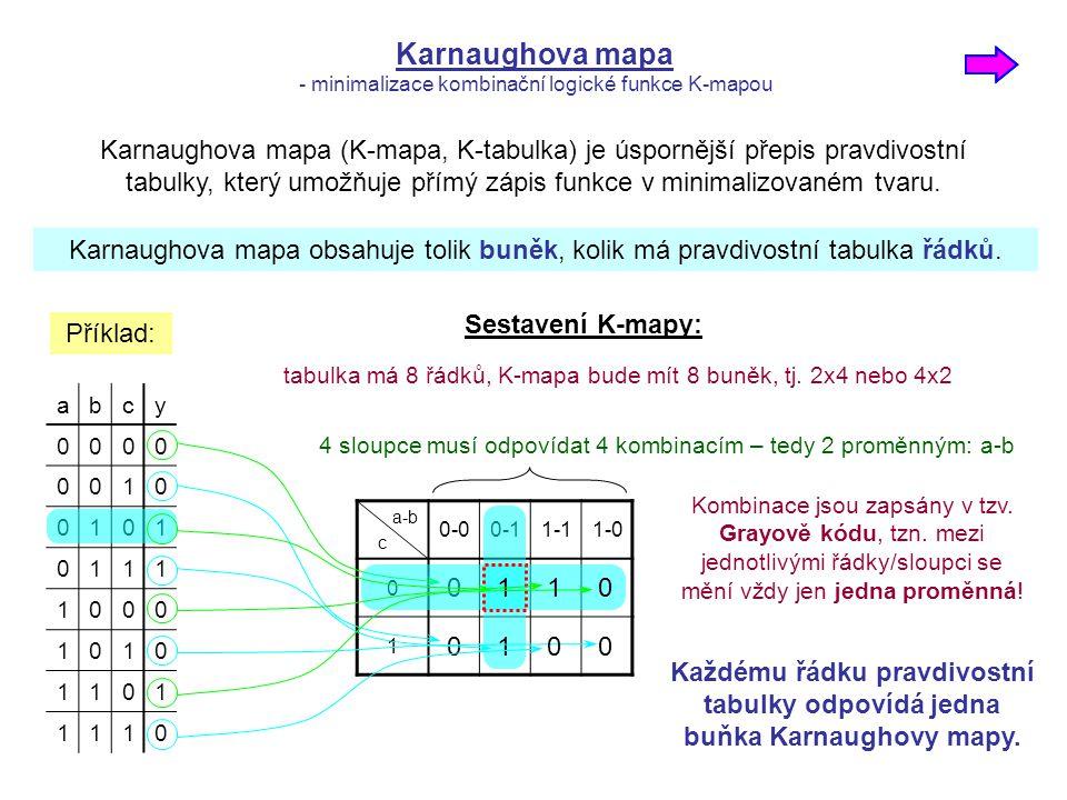 K-mapa: úvod a sestavení