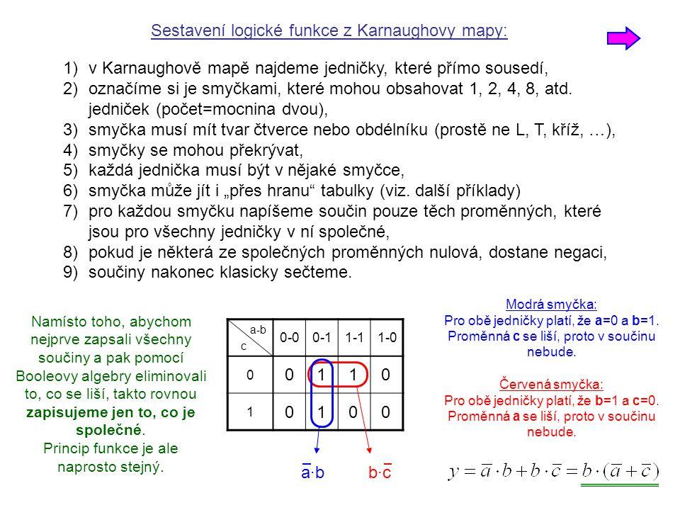 K-mapa: sestavení funkce