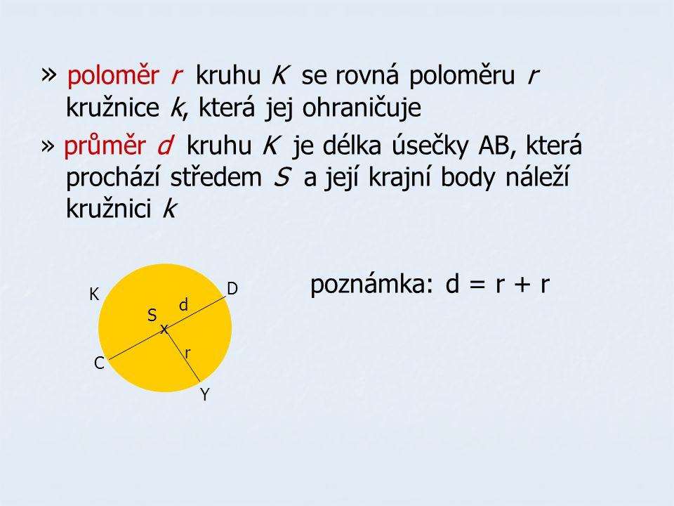» poloměr r kruhu K se rovná poloměru r kružnice k, která jej ohraničuje