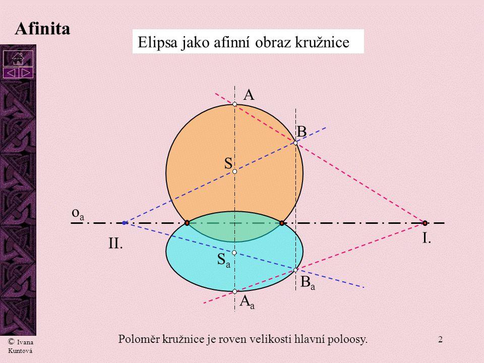 Poloměr kružnice je roven velikosti hlavní poloosy.