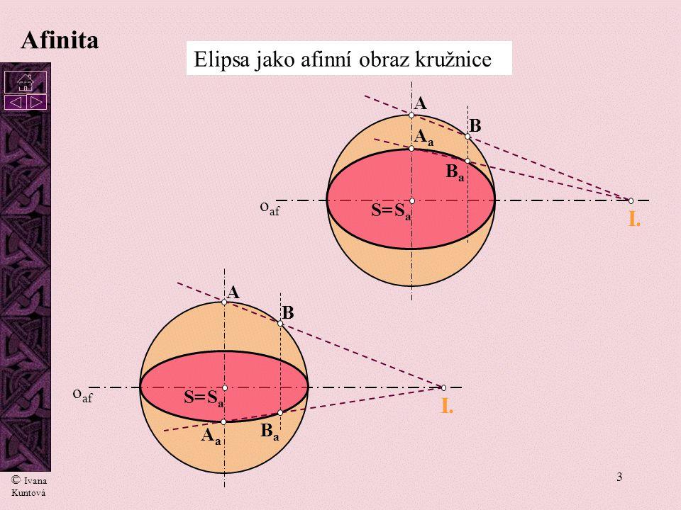 Afinita Elipsa jako afinní obraz kružnice I. I. A B Aa Ba oaf S= Sa A