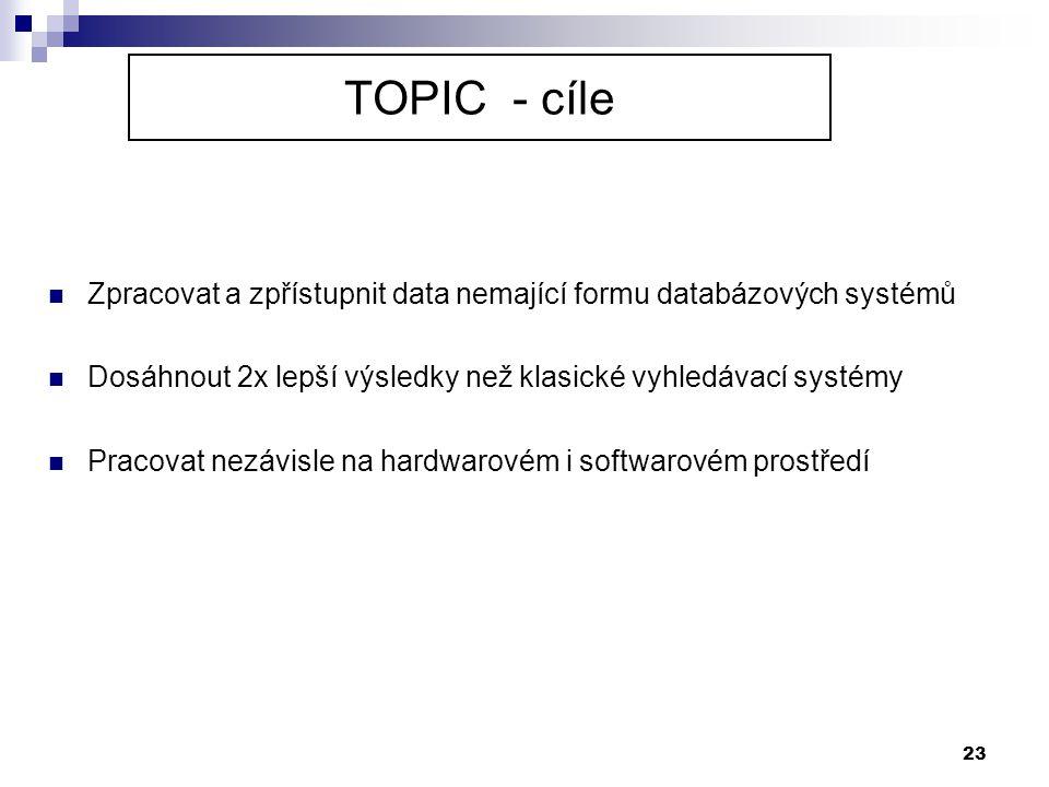 TOPIC - cíle Zpracovat a zpřístupnit data nemající formu databázových systémů. Dosáhnout 2x lepší výsledky než klasické vyhledávací systémy.