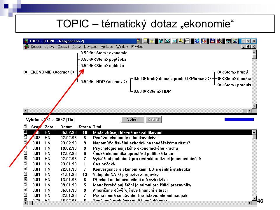 "TOPIC – tématický dotaz ""ekonomie"