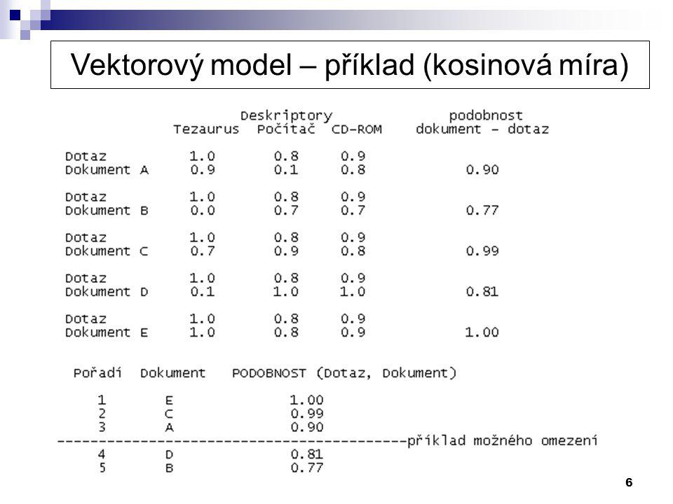 Vektorový model – příklad (kosinová míra)