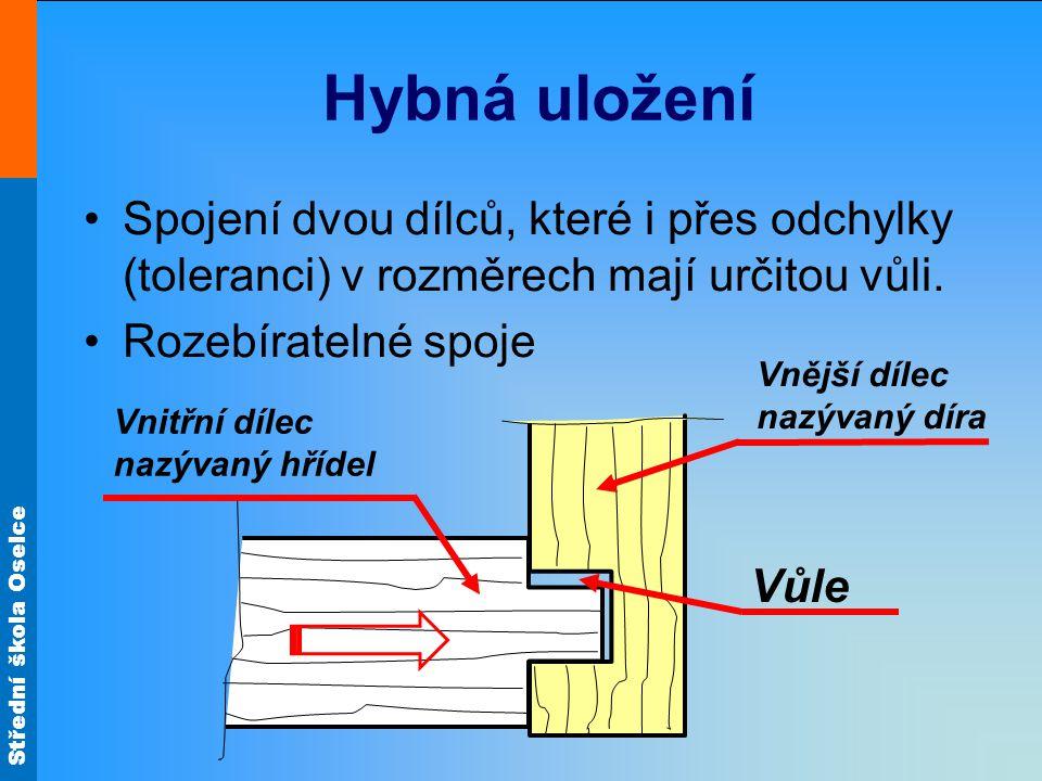 Hybná uložení Spojení dvou dílců, které i přes odchylky (toleranci) v rozměrech mají určitou vůli. Rozebíratelné spoje.