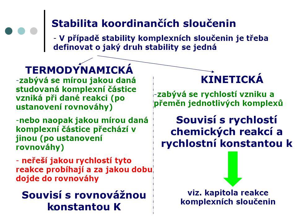 Stabilita koordinančích sloučenin Souvisí s rovnovážnou konstantou K