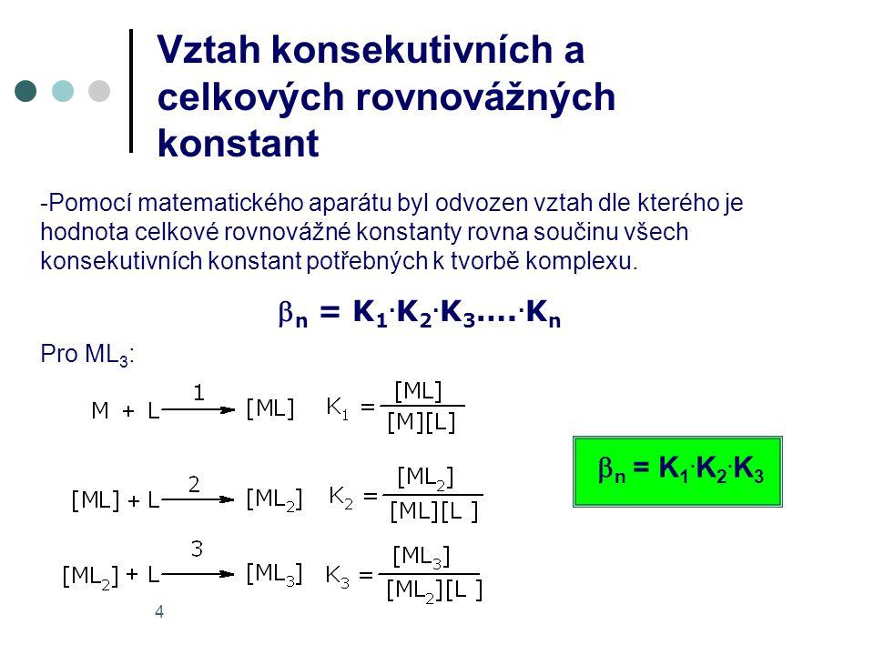 Vztah konsekutivních a celkových rovnovážných konstant