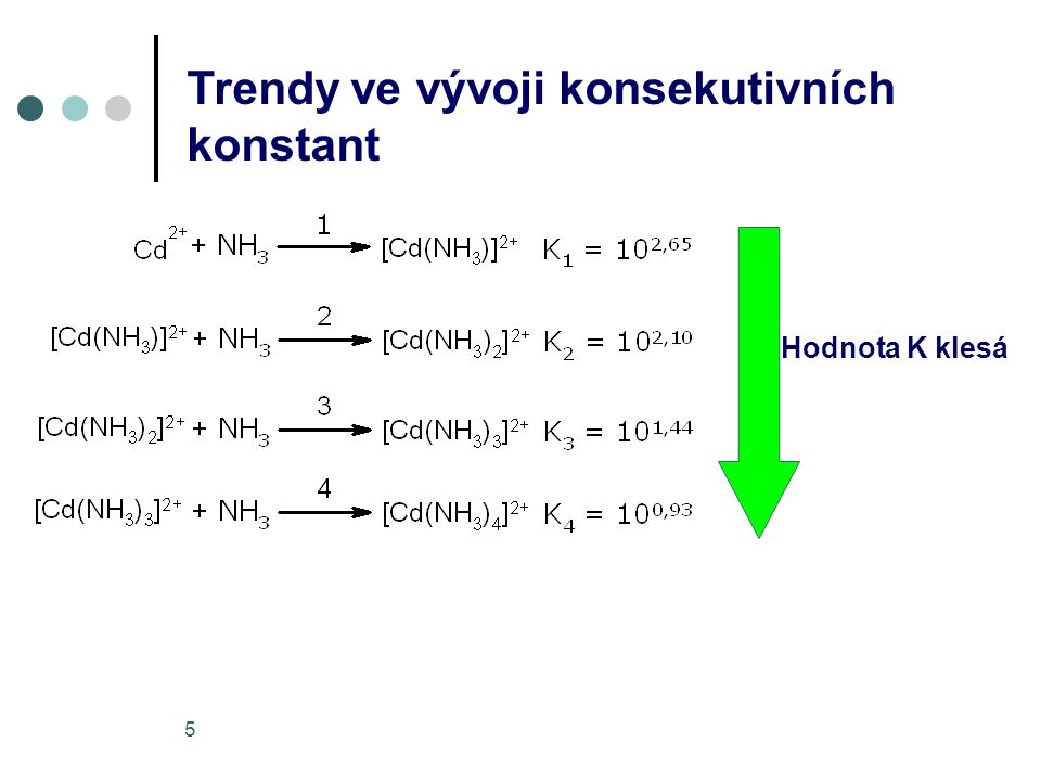 Trendy ve vývoji konsekutivních konstant