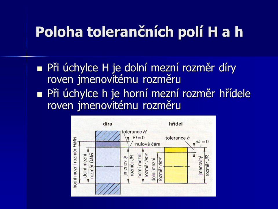 Poloha tolerančních polí H a h