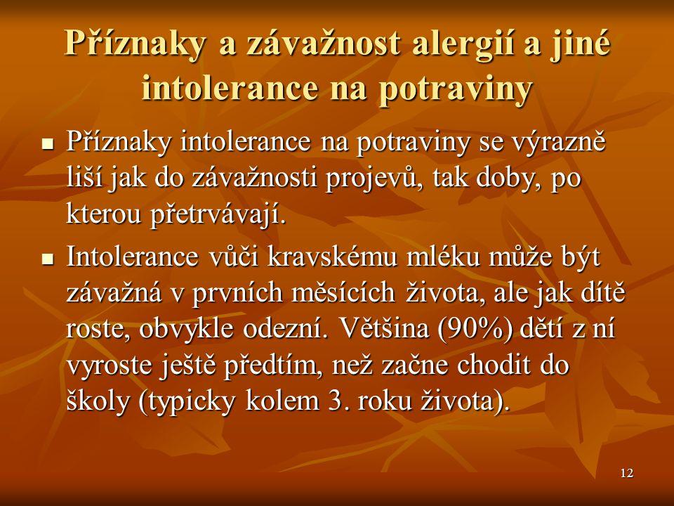 Příznaky a závažnost alergií a jiné intolerance na potraviny