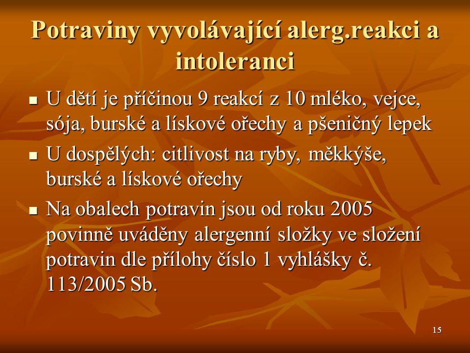 Potraviny vyvolávající alerg.reakci a intoleranci