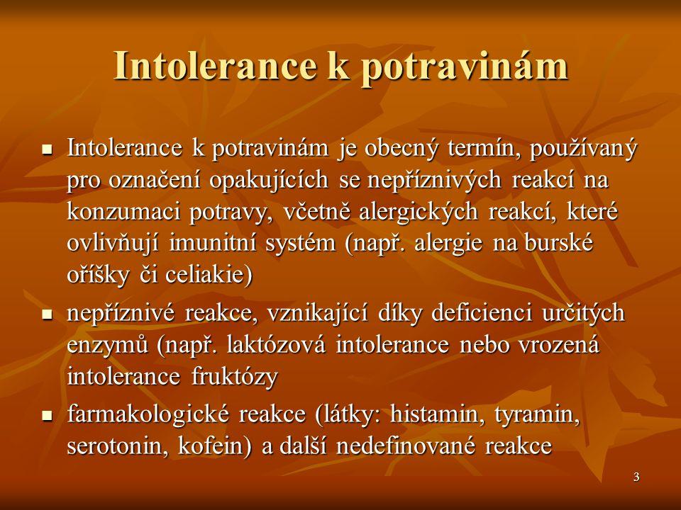 Intolerance k potravinám