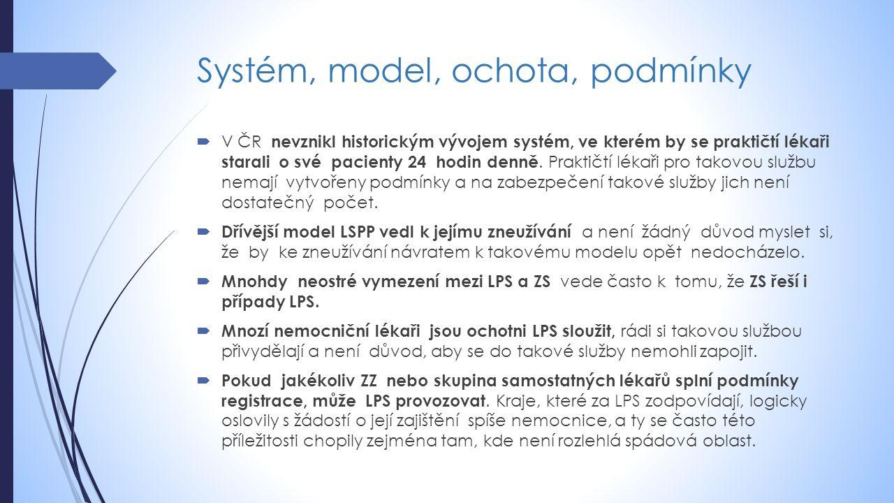 Systém, model, ochota, podmínky