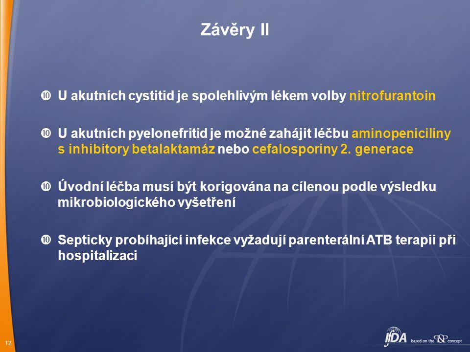 Závěry II U akutních cystitid je spolehlivým lékem volby nitrofurantoin.