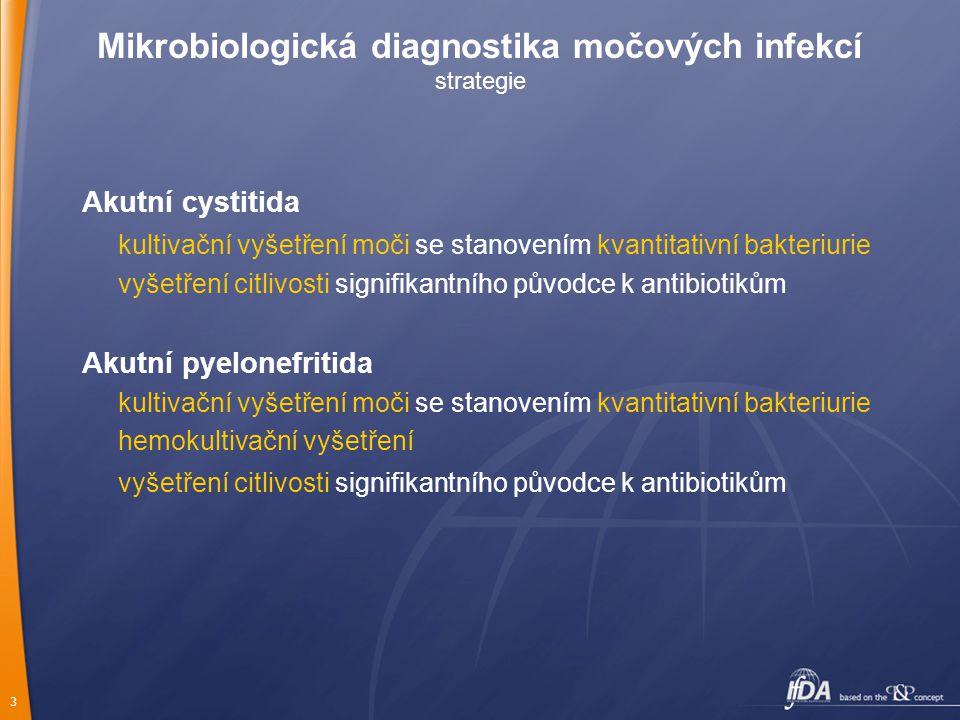 Mikrobiologická diagnostika močových infekcí strategie