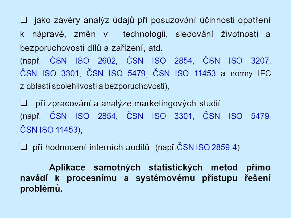  při zpracování a analýze marketingových studií