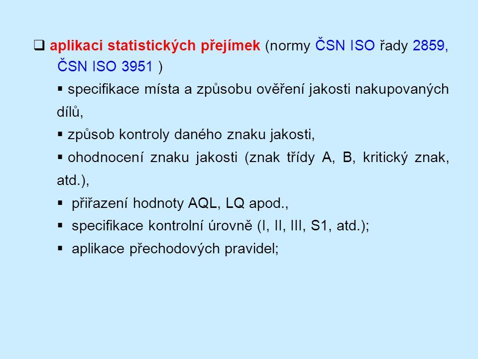 aplikaci statistických přejímek (normy ČSN ISO řady 2859, ČSN ISO 3951 )