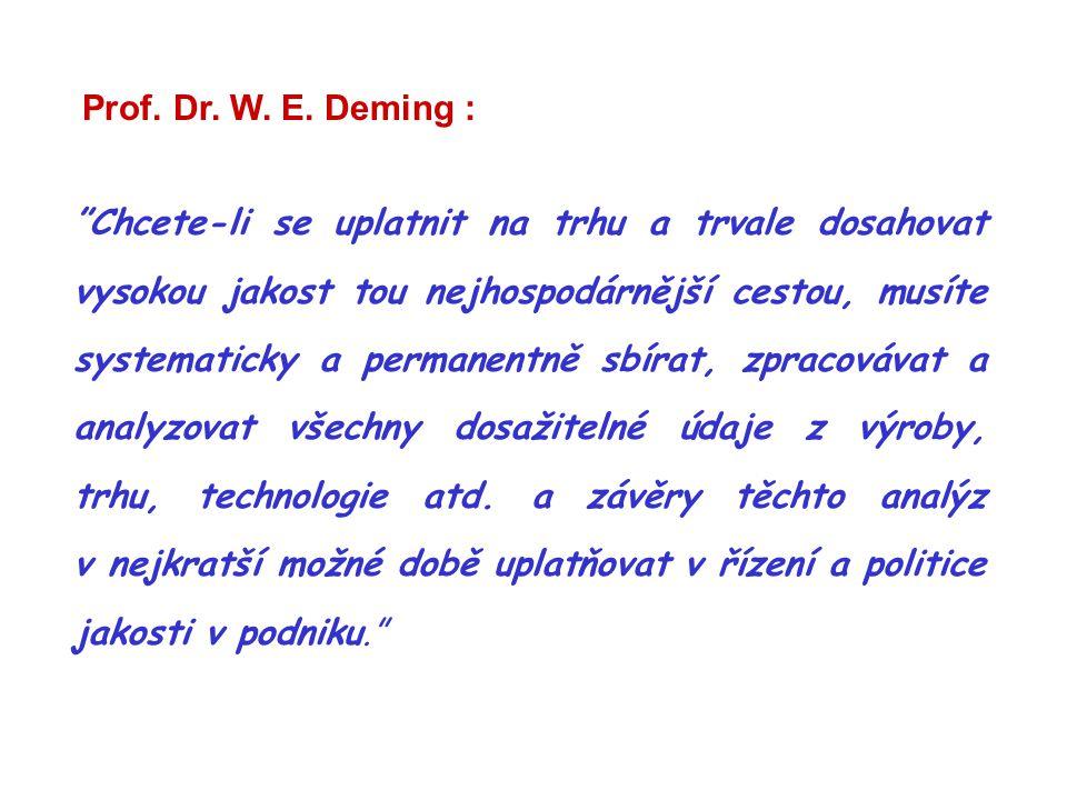 Prof. Dr. W. E. Deming :