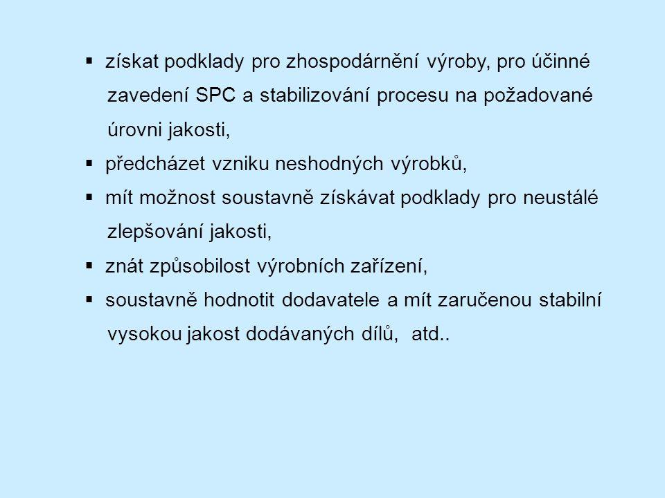 získat podklady pro zhospodárnění výroby, pro účinné zavedení SPC a stabilizování procesu na požadované úrovni jakosti,
