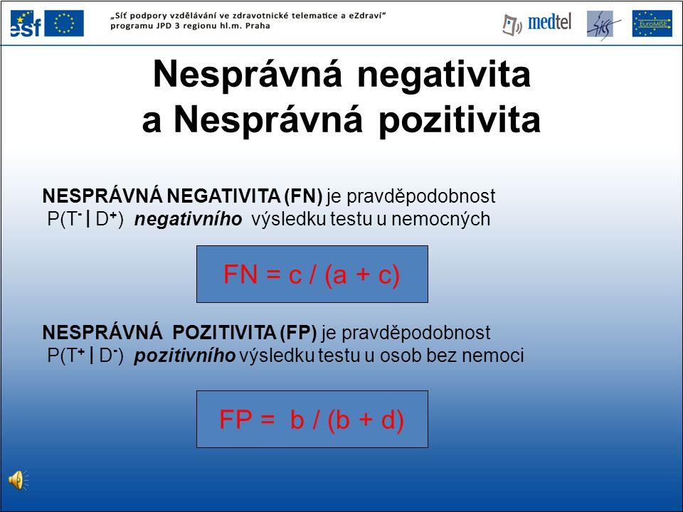 Nesprávná negativita a Nesprávná pozitivita