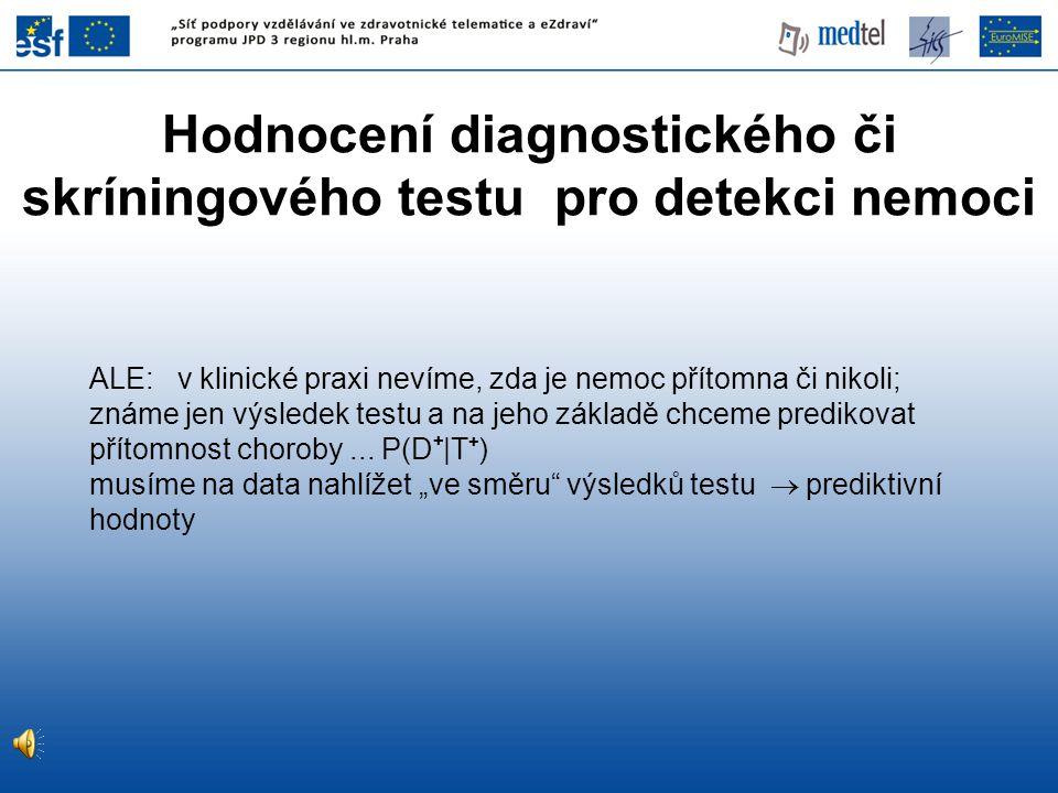 Hodnocení diagnostického či skríningového testu pro detekci nemoci