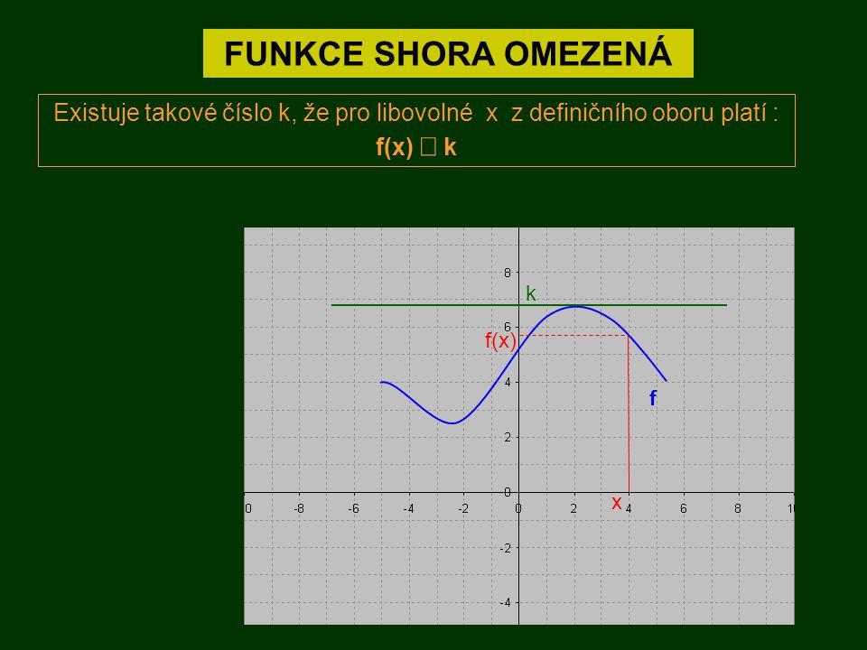 FUNKCE SHORA OMEZENÁ Existuje takové číslo k, že pro libovolné x z definičního oboru platí : f(x) £ k.