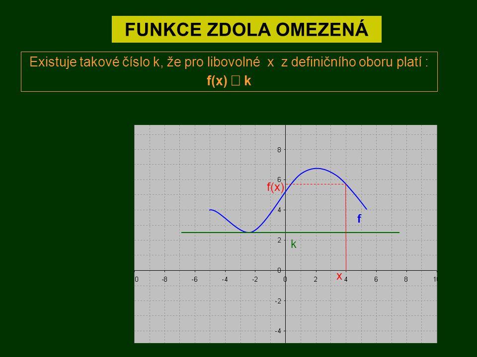 FUNKCE ZDOLA OMEZENÁ Existuje takové číslo k, že pro libovolné x z definičního oboru platí : f(x) ³ k.