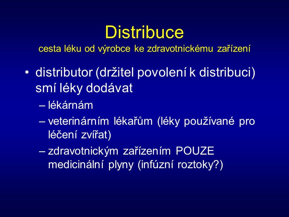 Distribuce cesta léku od výrobce ke zdravotnickému zařízení