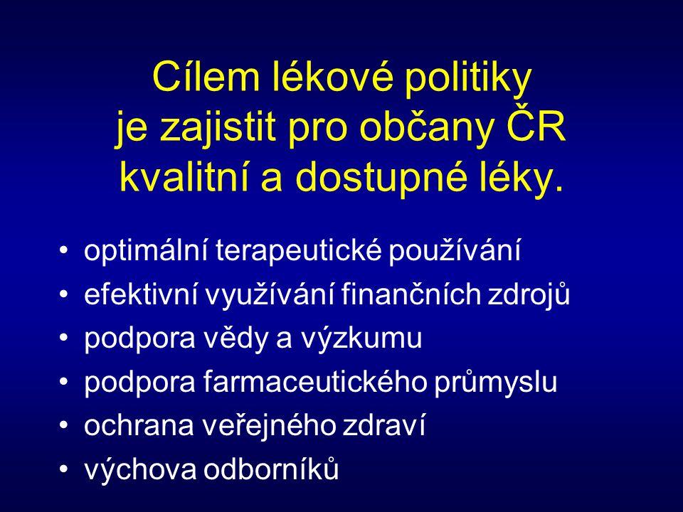 Cílem lékové politiky je zajistit pro občany ČR kvalitní a dostupné léky.