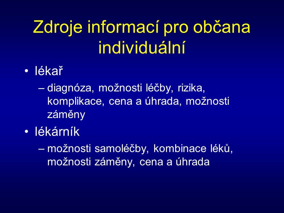 Zdroje informací pro občana individuální