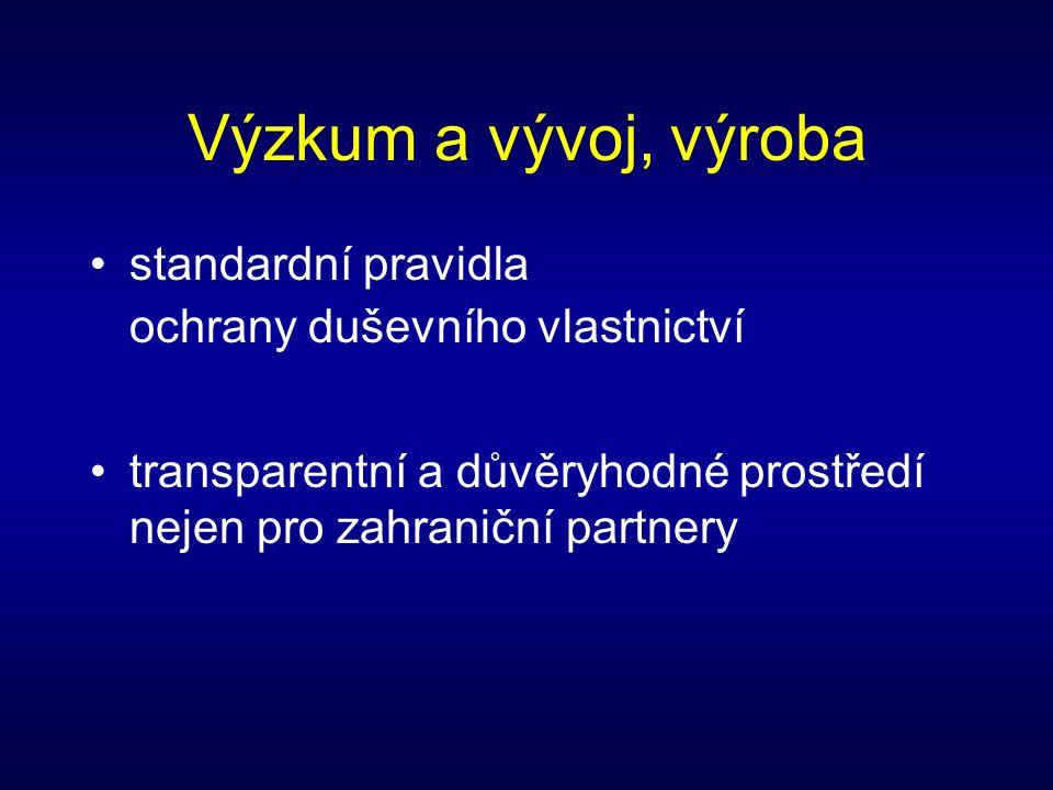 Výzkum a vývoj, výroba standardní pravidla ochrany duševního vlastnictví.