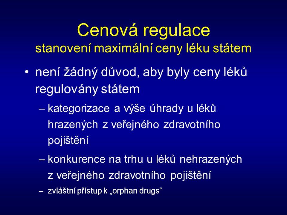 Cenová regulace stanovení maximální ceny léku státem